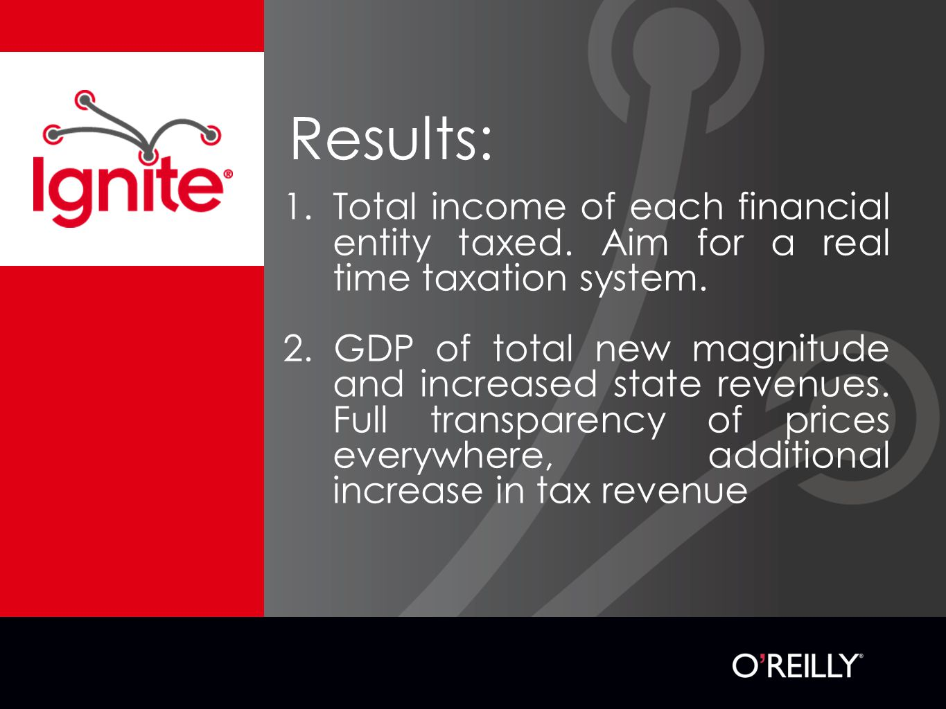 Results: 1.Total income of each financial entity taxed.