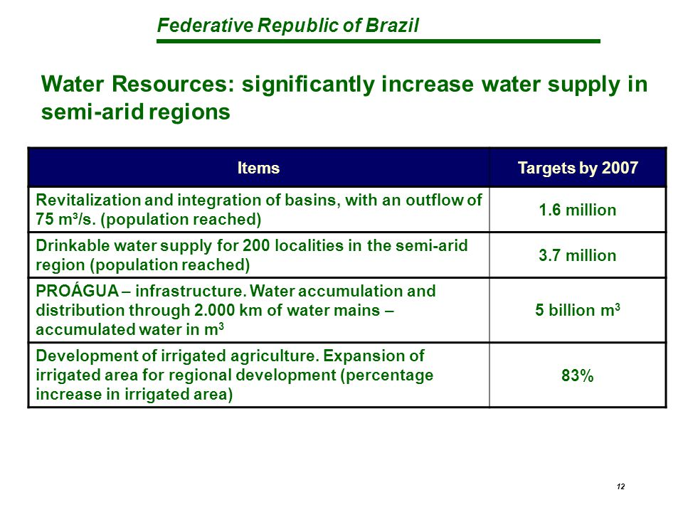 Federative Republic of Brazil 12 Water Resources: significantly increase water supply in semi-arid regions ItemsTargets by 2007 Revitalization and int
