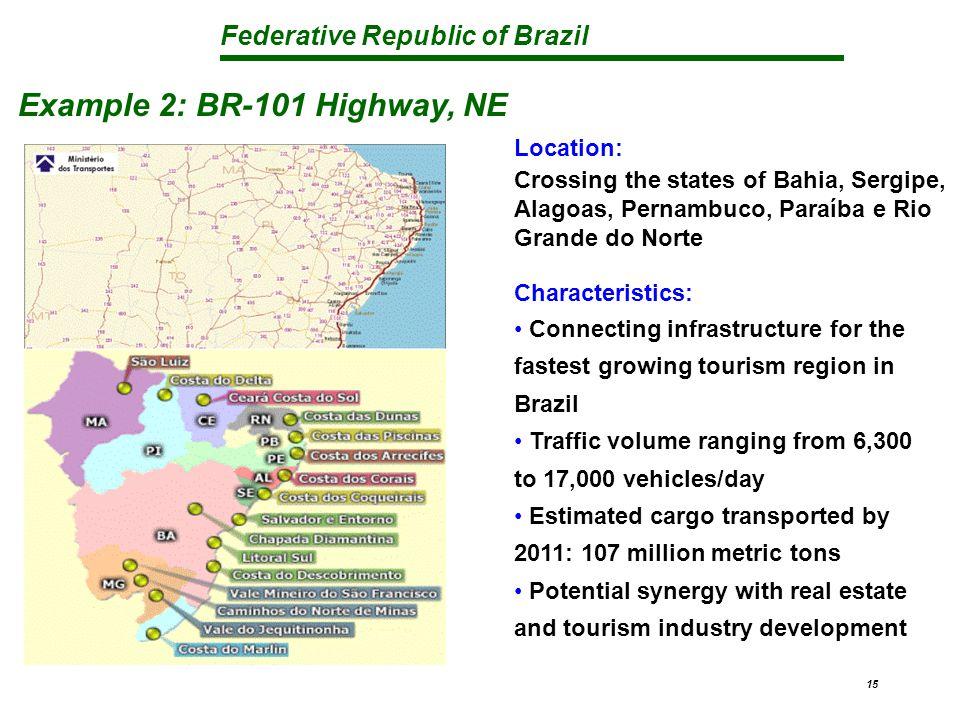 Federative Republic of Brazil 15 Example 2: BR-101 Highway, NE Location: Crossing the states of Bahia, Sergipe, Alagoas, Pernambuco, Paraíba e Rio Gra