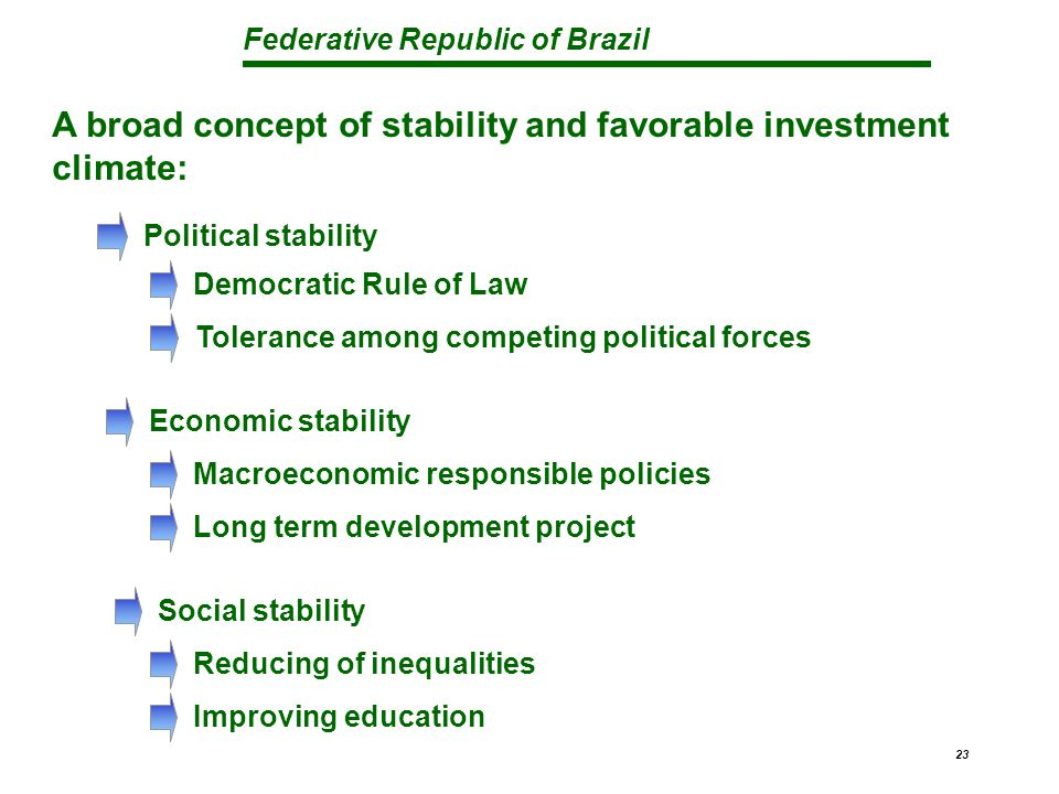 Federative Republic of Brazil 23 A broad concept of stability and favorable investment climate: Economic stability Macroeconomic responsible policies