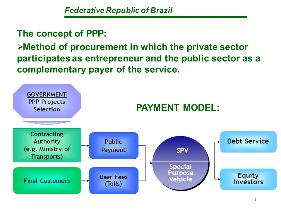 Federative Republic of Brazil 4 Contracting Authority (e.g. Ministry of Transports) Special Purpose Vehicle SPV User Fees (Tolls) Public Payment Final