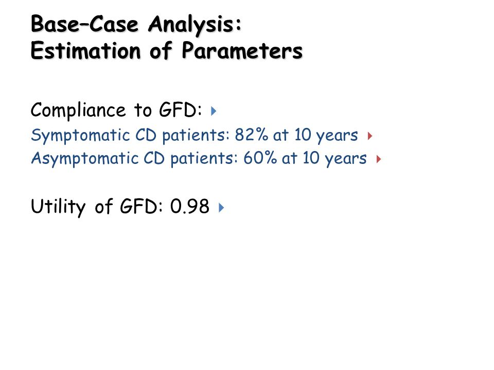 Base–Case Analysis: Estimation of Parameters  Compliance to GFD:  Symptomatic CD patients: 82% at 10 years  Asymptomatic CD patients: 60% at 10 years  Utility of GFD: 0.98