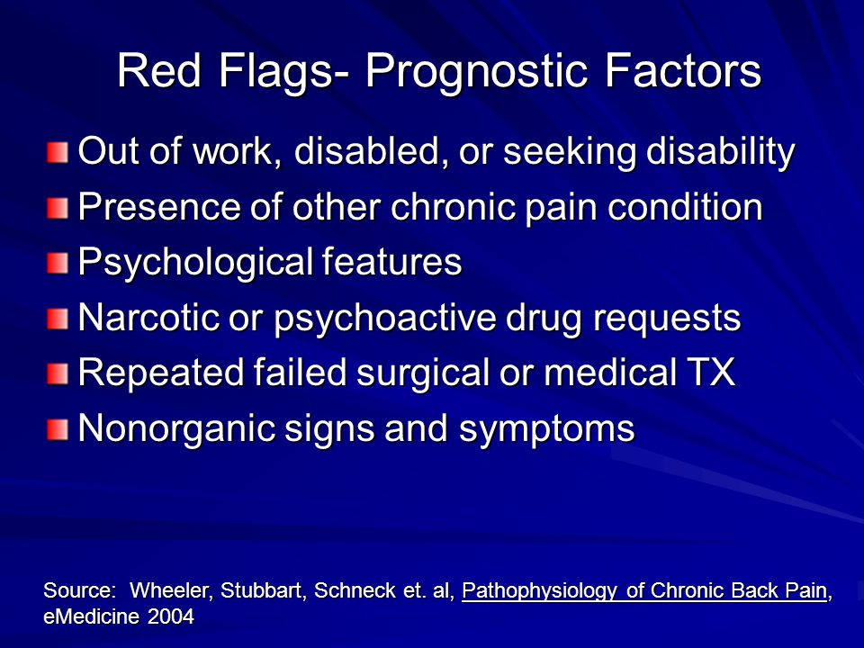 Red Flags- Prognostic Factors Out of work, disabled, or seeking disability Presence of other chronic pain condition Psychological features Narcotic or psychoactive drug requests Repeated failed surgical or medical TX Nonorganic signs and symptoms Source: Wheeler, Stubbart, Schneck et.