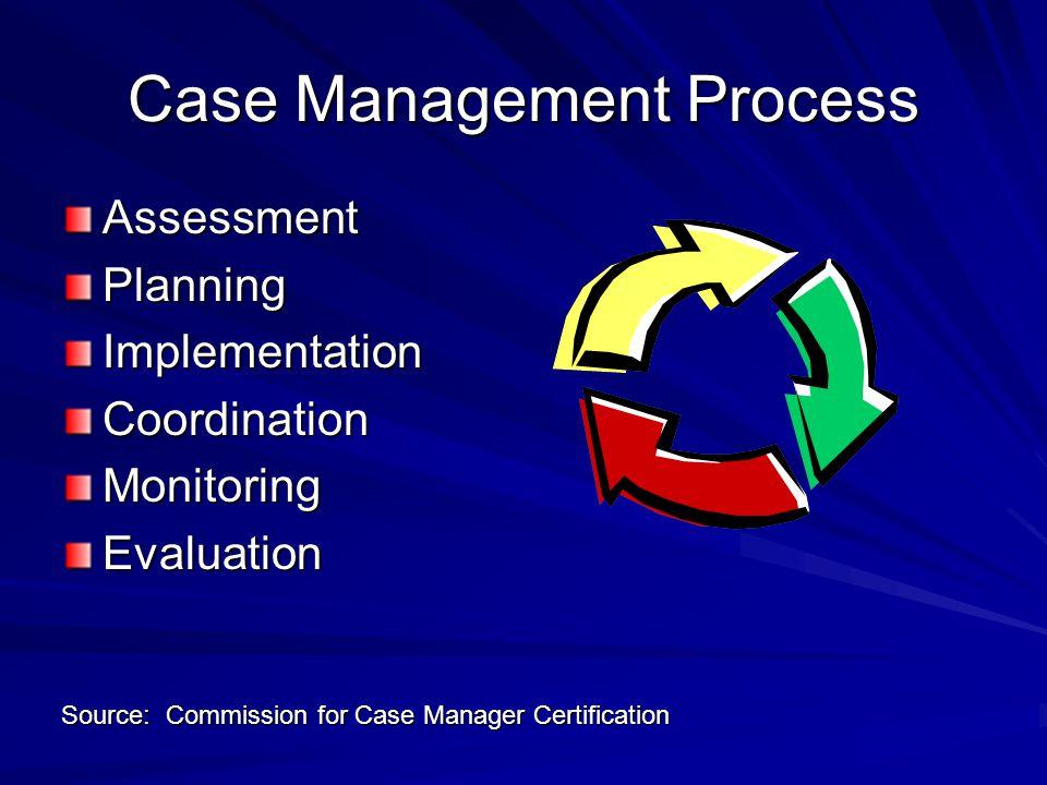 Case Management Process AssessmentPlanningImplementationCoordinationMonitoringEvaluation Source: Commission for Case Manager Certification