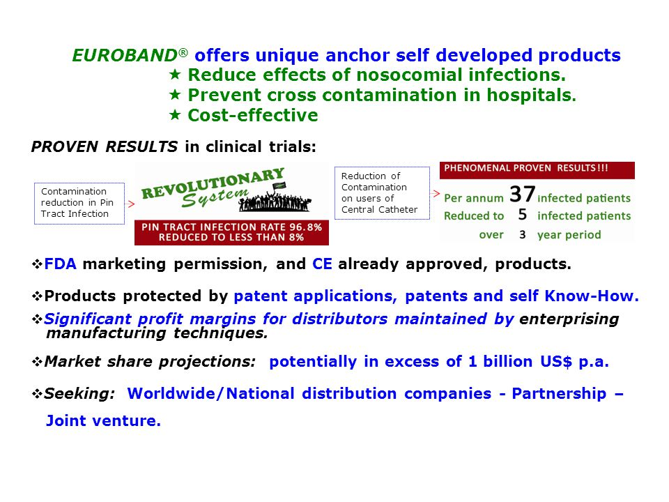 Self made unique components (contd.) Medicated Folded Gauze Dressings Antiseptic Lubricating Gel Antiseptic Sterile Solution Prefilled syringes with medicated solutions Prefilled syringes for Catheter Inflation