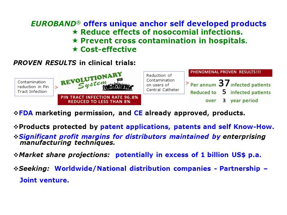 In Hemodialysis, Oncology, Orthopedics, Gynecology, Urology and….