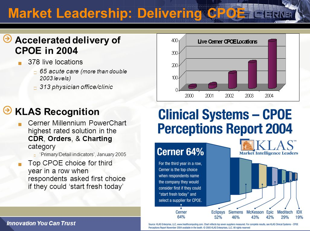 Innovation You Can Trust CPOE: Acute Care Market Share *Source: HIMSS Analytics Database, January 2005 (Based on survey of 3,989 acute care hospitals ) Cerner has strong market share lead, particularly vs.