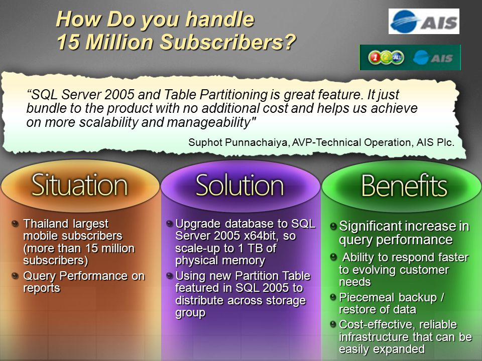 Significant increase in query performance Ability to respond faster to evolving customer needs Ability to respond faster to evolving customer needs Piecemeal backup / restore of data Cost-effective, reliable infrastructure that can be easily expanded Upgrade database to SQL Server 2005 x64bit, so scale-up to 1 TB of physical memory Using new Partition Table featured in SQL 2005 to distribute across storage group Thailand largest mobile subscribers (more than 15 million subscribers) Query Performance on reports SQL Server 2005 and Table Partitioning is great feature.