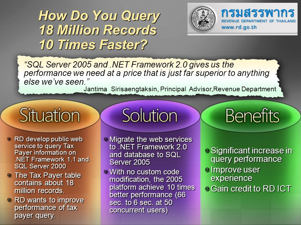 Significant increase in query performance Improve user experience Gain credit to RD ICT Migrate the web services to.NET Framework 2.0 and database to SQL Server 2005 With no custom code modification, the 2005 platform achieve 10 times better performance (66 sec.