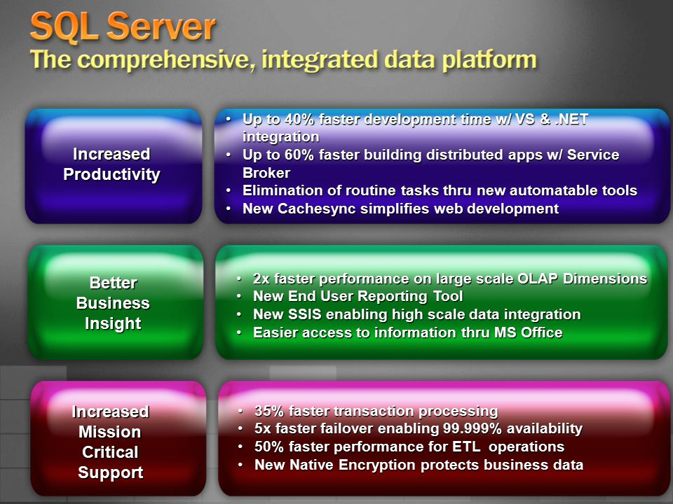 Reduced Downtime Significant Increase in Archiving Performance Easier ETL with SQL Server Integration Services Simplified System Administration Cut Down Deployment Time Improve Performance and Extensibility using SQL Server 2005 Upgrade to BizTalk Server 2006 to Handle Changing Business Process and Provide High Reliability Automate Critical Business Information Exchange Handle Rapidly Changing Business Needs Needed to improve deployment process The fact that we can choose Microsoft technology in mission critical applications proves that it is enterprise-grade. Surapong Vongsopanagul, Vice President, Post-Trade Systems Department The Stock Exchange of Thailand If Business Changed Overnight, Can Your Systems Keep Up?