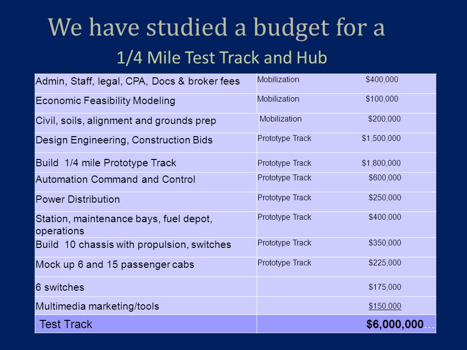 $6 Million to build Test Track and Hub At Airpark PHASE I – Second 12 months $1 Million to Build Mock Ups and Approvals
