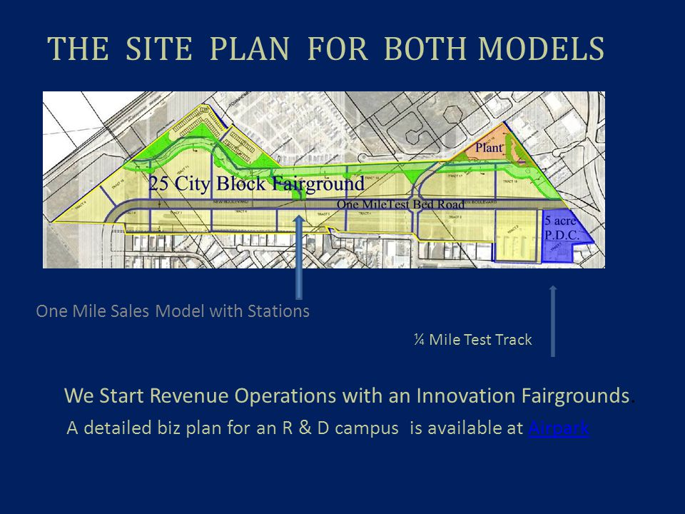 $14 Million One Mile Operating Sales Model Built on a 151 acres, this $4 Million site is to be purchased as a part of the $25 Million.