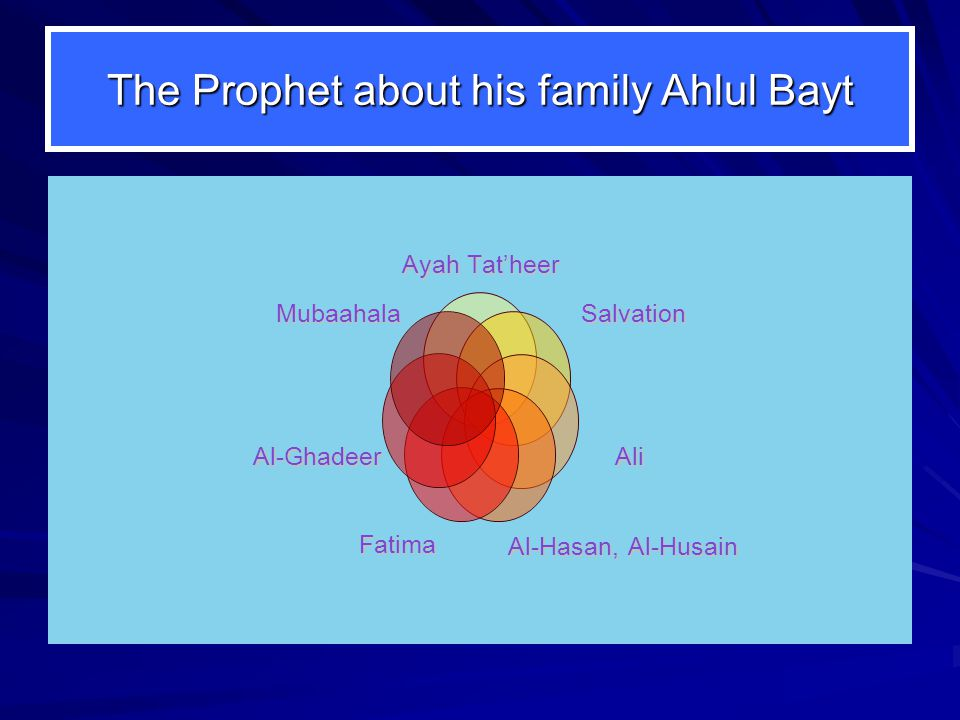 Major events on behalf of Ahlul Bayt Ahlul Kisaa and Ayah of Tat'heer آية التطهير Hadith of Al-Thaqalain حـديـث الثـقليـن(to hold to Al-Quran and Ahlul Bayt) Hadith of the Means of Salvation سفـيـنــه الـنـجاه (Safinatul Najaat, Vessel of Salvation) Hadith of Ghadeer Khum حـديـث غـديـر خــم (Specification of Wilaayah, meaning leadership)