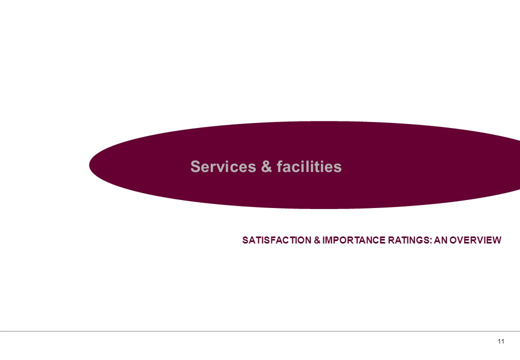 11 Services & facilities SATISFACTION & IMPORTANCE RATINGS: AN OVERVIEW