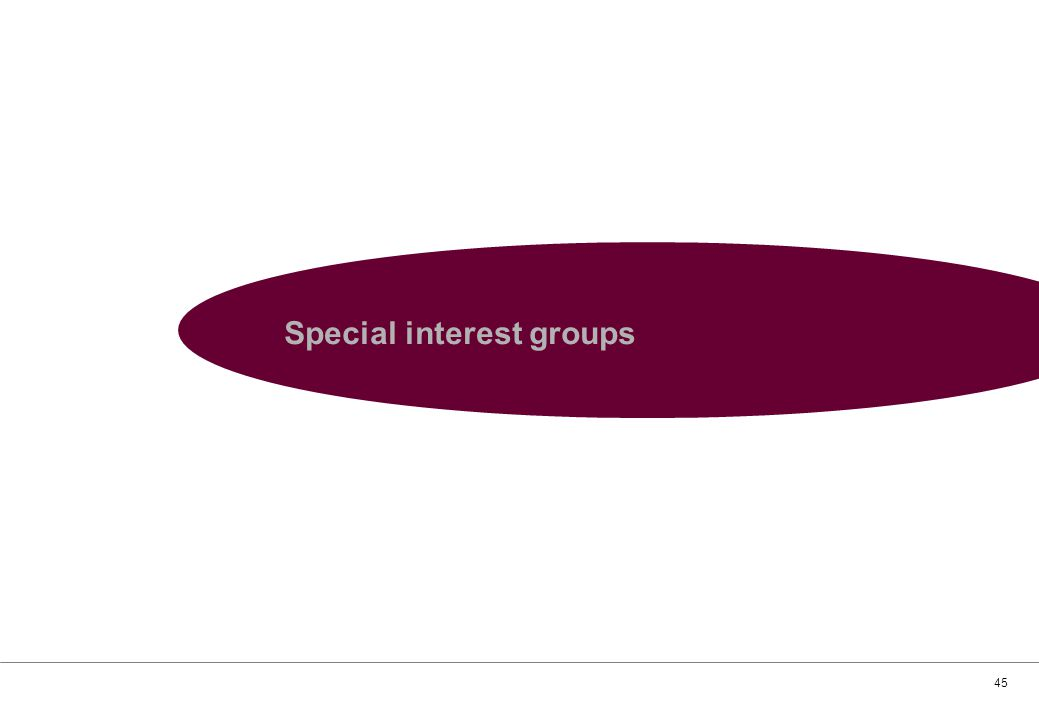 45 Special interest groups