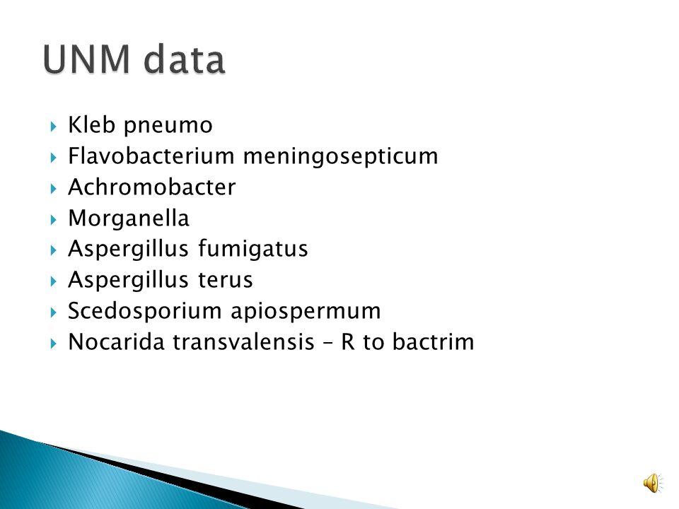  23 MSSA  14 MRSA  2 B. cepacia patients ◦ MSSA, PA, B. cepacia ◦ MRSA, B. cepacia ◦ Aspergillus fumigatus, B. cepcia  4 Stenotrophomonas ◦ 1 smal