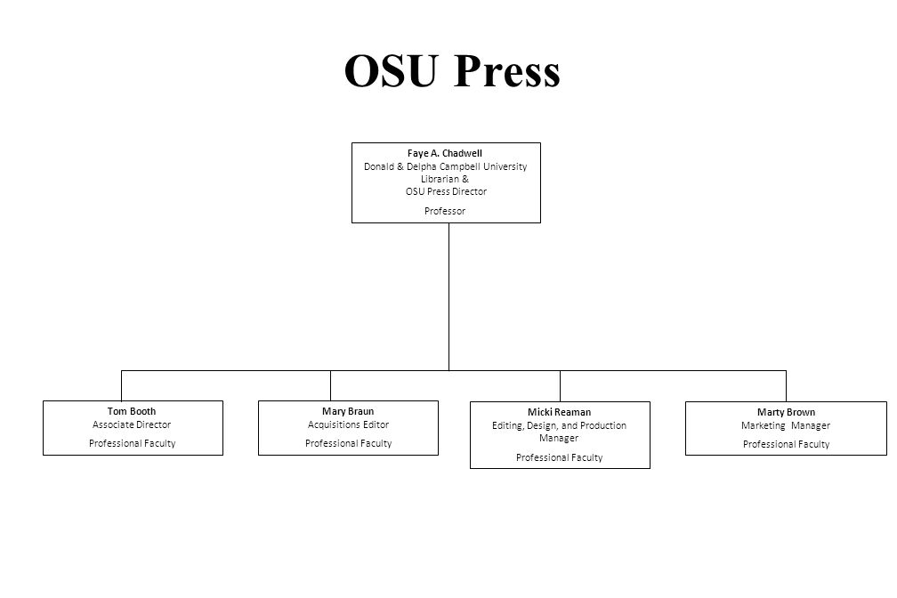OSU Press Tom Booth Associate Director Professional Faculty Mary Braun Acquisitions Editor Professional Faculty Micki Reaman Editing, Design, and Production Manager Professional Faculty Marty Brown Marketing Manager Professional Faculty Faye A.