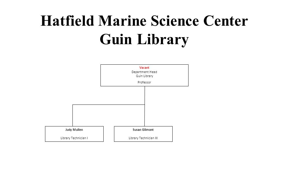 Hatfield Marine Science Center Guin Library Vacant Department Head Guin Library Professor Judy Mullen Library Technician I Susan Gilmont Library Technician III