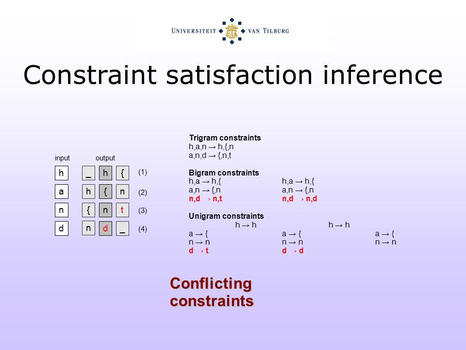 _hh { ha{ n {nnt n dd_ inputoutput Trigram constraints h,a,n → h,{,n a,n,d → {,n,t Bigram constraints h,a → h,{h,a → h,{ a,n → {,na,n → {,n n,d → n,tn,d → n,d Unigram constraints h → hh → h a → {a → {a → { n → nn → nn → n d → td → d (1) (2) (3) (4) Conflictingconstraints Constraint satisfaction inference