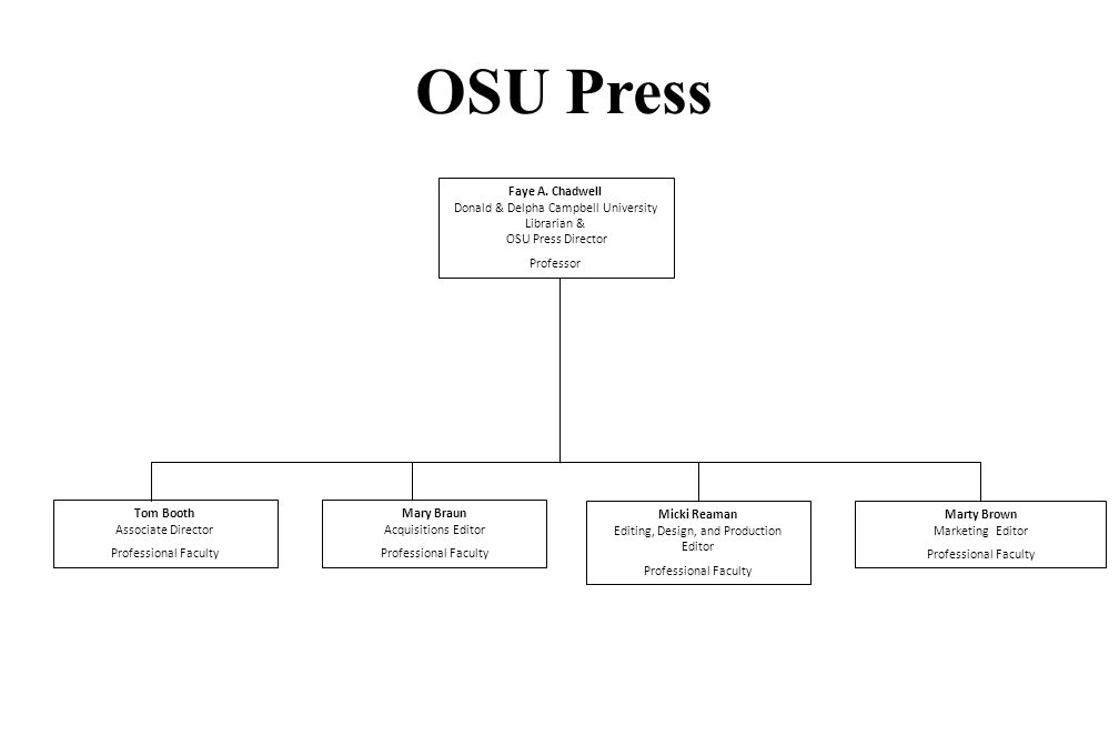 OSU Press Tom Booth Associate Director Professional Faculty Mary Braun Acquisitions Editor Professional Faculty Micki Reaman Editing, Design, and Production Editor Professional Faculty Marty Brown Marketing Editor Professional Faculty Faye A.