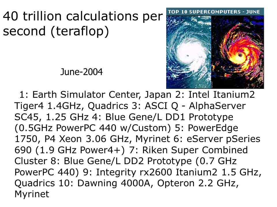 40 trillion calculations per second (teraflop) 1: Earth Simulator Center, Japan 2: Intel Itanium2 Tiger4 1.4GHz, Quadrics 3: ASCI Q - AlphaServer SC45, 1.25 GHz 4: Blue Gene/L DD1 Prototype (0.5GHz PowerPC 440 w/Custom) 5: PowerEdge 1750, P4 Xeon 3.06 GHz, Myrinet 6: eServer pSeries 690 (1.9 GHz Power4+) 7: Riken Super Combined Cluster 8: Blue Gene/L DD2 Prototype (0.7 GHz PowerPC 440) 9: Integrity rx2600 Itanium2 1.5 GHz, Quadrics 10: Dawning 4000A, Opteron 2.2 GHz, Myrinet June-2004