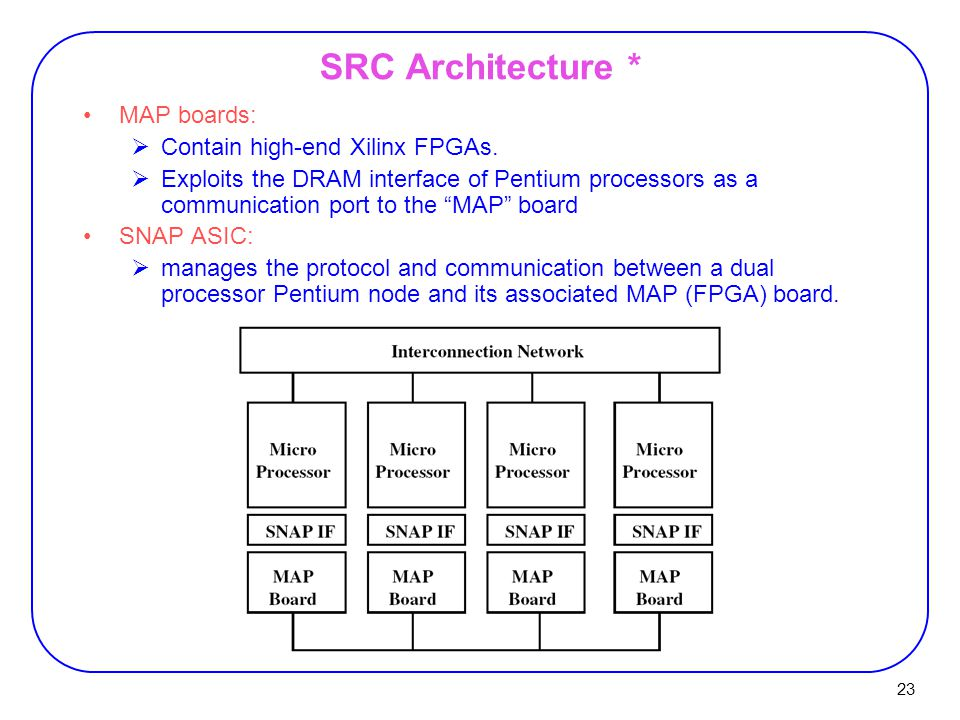 23 SRC Architecture * MAP boards:  Contain high-end Xilinx FPGAs.