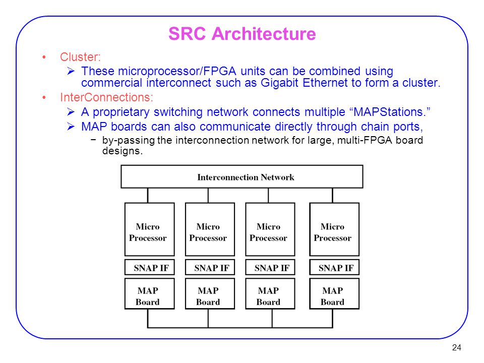 24 SRC Architecture Cluster:  These microprocessor/FPGA units can be combined using commercial interconnect such as Gigabit Ethernet to form a cluster.
