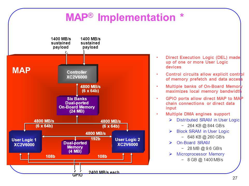 27 MAP ® Implementation * Direct Execution Logic (DEL) made up of one or more User Logic devices Control circuits allow explicit control of memory prefetch and data access Multiple banks of On-Board Memory maximizes local memory bandwidth GPIO ports allow direct MAP to MAP chain connections or direct data input Multiple DMA engines support  Distributed SRAM in User Logic −264 KB @ 844 GB/s  Block SRAM in User Logic −648 KB @ 260 GB/s  On-Board SRAM −28 MB @ 9.6 GB/s  Microprocessor Memory −8 GB @ 1400 MB/s Six Banks Dual-ported On-Board Memory (24 MB) 4800 MB/s (6 x 64b) 4800 MB/s 192b 2400 MB/s each GPIO 4800 MB/s (6 x 64b) Controller XC2V6000 User Logic 1 XC2V6000 User Logic 2 XC2V6000 108b 4800 MB/s (6 x 64b) 108b 1400 MB/s sustained payload MAP 1400 MB/s sustained payload Dual-ported Memory (4 MB)