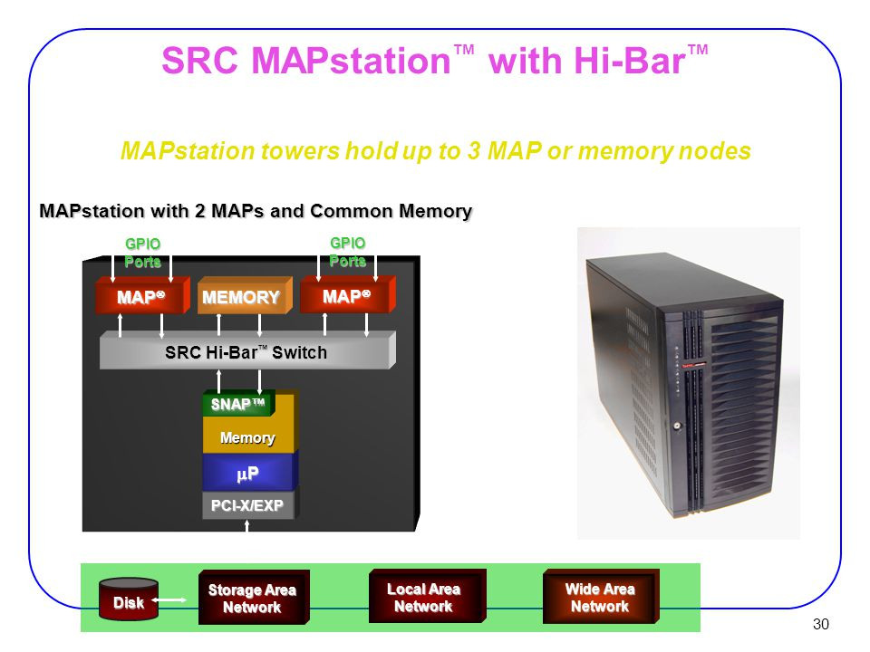 30 Wide Area Network Disk Storage Area Network Local Area Network SRC MAPstation ™ with Hi-Bar ™ MAPstation towers hold up to 3 MAP or memory nodes MAPstation Tower MAPstation with 2 MAPs and Common Memory PCI-X/EXP PPPP Memory SNAP™ MAP  GPIOPorts SRC Hi-Bar ™ Switch MEMORY MAP  GPIOPorts