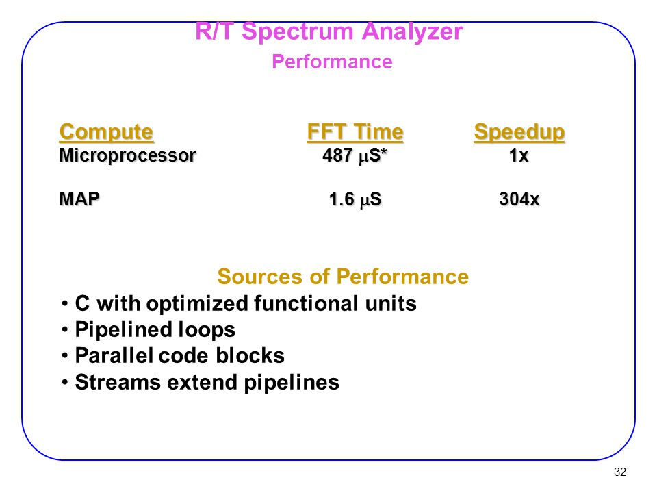32 R/T Spectrum Analyzer Performance ComputeFFT TimeSpeedup Microprocessor487  S*1x MAP1.6  S304x Sources of Performance C with optimized functional units Pipelined loops Parallel code blocks Streams extend pipelines
