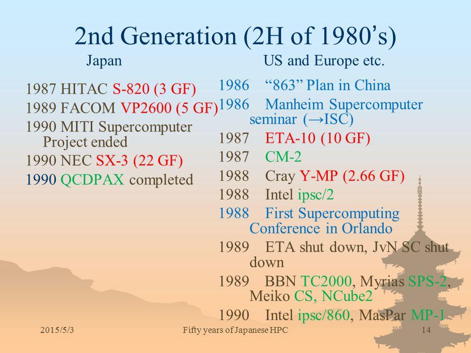 "2015/5/314 2nd Generation (2H of 1980 ' s) Japan US and Europe etc. 1986""863"" Plan in China 1986Manheim Supercomputer seminar (→ISC) 1987 ETA-10 (10 G"