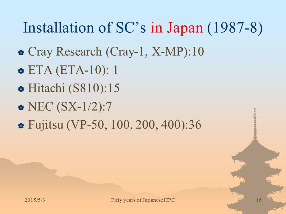 Installation of SC's in Japan (1987-8)  Cray Research (Cray-1, X-MP):10  ETA (ETA-10): 1  Hitachi (S810):15  NEC (SX-1/2):7  Fujitsu (VP-50, 100,