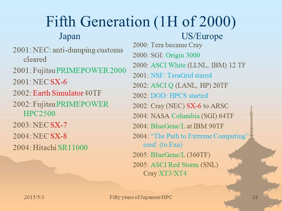2015/5/328 Fifth Generation (1H of 2000) Japan US/Europe 2000: Tera became Cray 2000: SGI: Origin 3000 2000: ASCI White (LLNL, IBM) 12 TF 2001: NSF: T