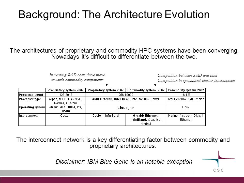 Background: The Architecture Evolution The architectures of proprietary and commodity HPC systems have been converging.