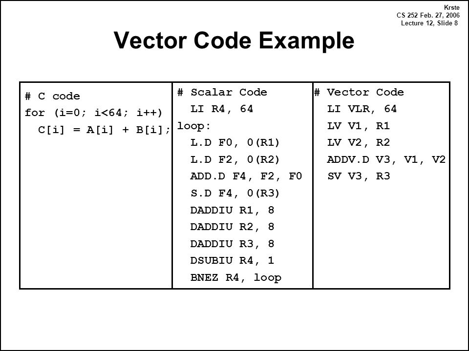 Krste CS 252 Feb. 27, 2006 Lecture 12, Slide 8 Vector Code Example # Scalar Code LI R4, 64 loop: L.D F0, 0(R1) L.D F2, 0(R2) ADD.D F4, F2, F0 S.D F4,