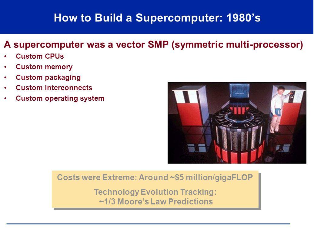 How to Build a Supercomputer: 1980's A supercomputer was a vector SMP (symmetric multi-processor) Custom CPUs Custom memory Custom packaging Custom in