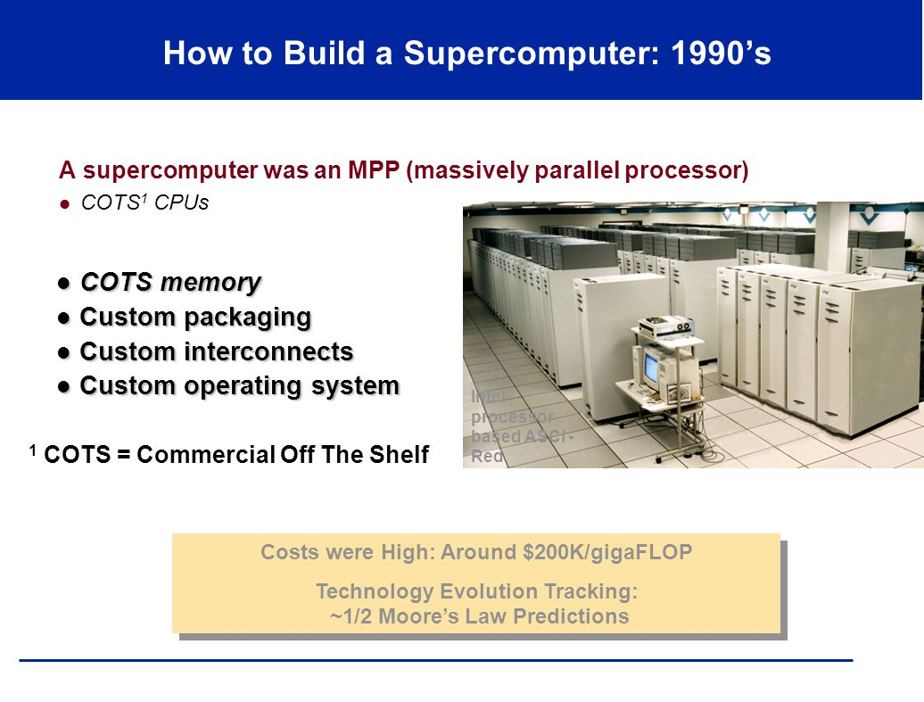 How to Build a Supercomputer: 1990's A supercomputer was an MPP (massively parallel processor) COTS 1 CPUs Costs were High: Around $200K/gigaFLOP Technology Evolution Tracking: ~1/2 Moore's Law Predictions Costs were High: Around $200K/gigaFLOP Technology Evolution Tracking: ~1/2 Moore's Law Predictions 1 COTS = Commercial Off The Shelf COTS memory COTS memory Custom packaging Custom packaging Custom interconnects Custom interconnects Custom operating system Custom operating system Intel ® processor based ASCI - Red