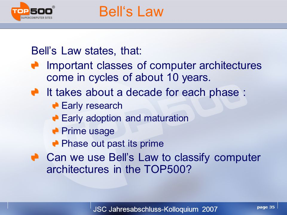 JSC Jahresabschluss-Kolloquium 2007 page 35 Bell's Law Bell's Law states, that: Important classes of computer architectures come in cycles of about 10 years.