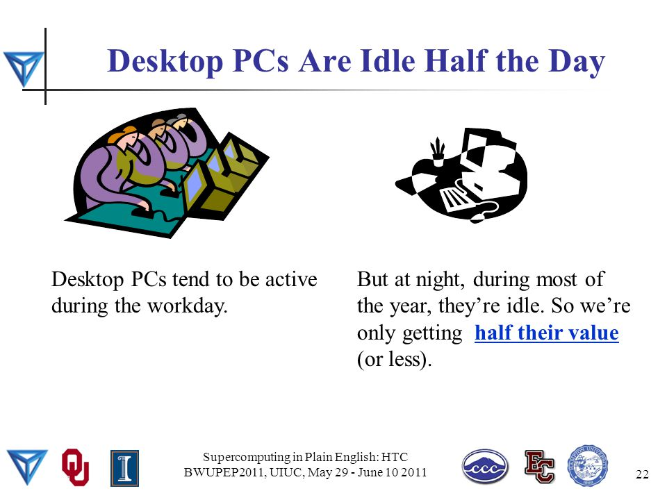 Desktop PCs Are Idle Half the Day Supercomputing in Plain English: HTC BWUPEP2011, UIUC, May 29 - June 10 2011 22 Desktop PCs tend to be active during the workday.
