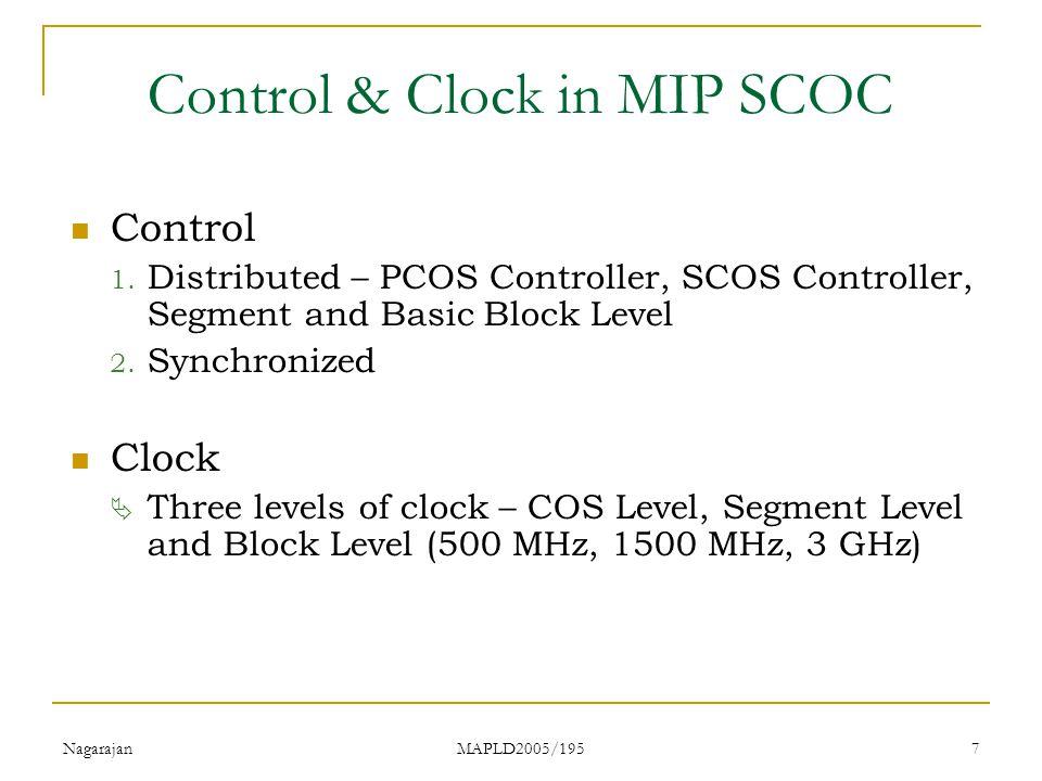 Nagarajan MAPLD2005/195 7 Control & Clock in MIP SCOC Control 1.