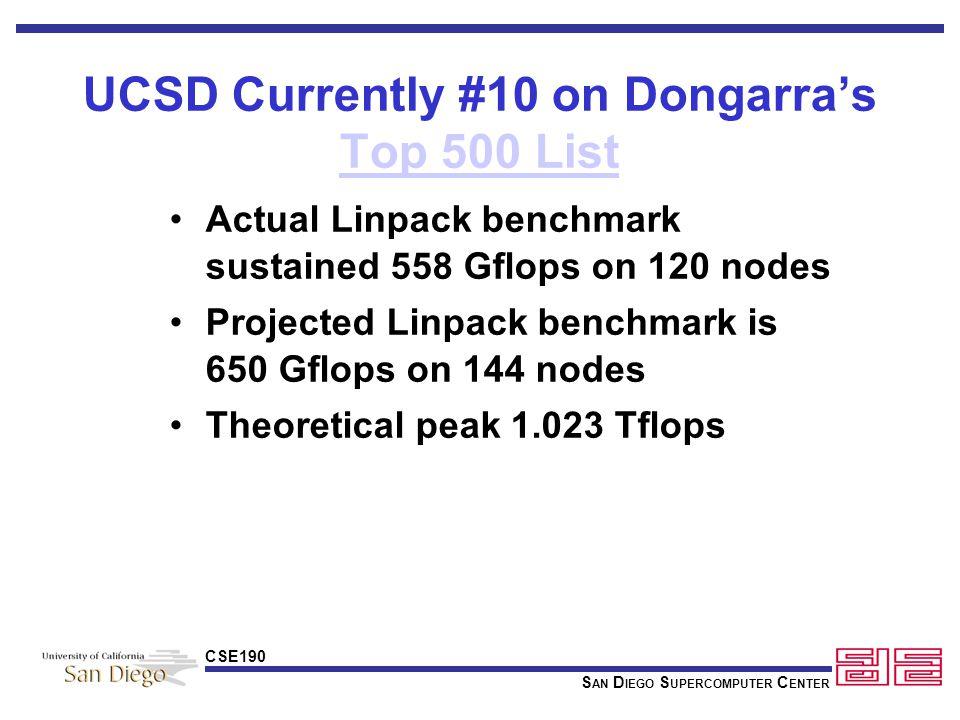 S AN D IEGO S UPERCOMPUTER C ENTER CSE190 First Tera MTA is at SDSC