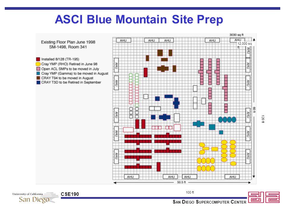 S AN D IEGO S UPERCOMPUTER C ENTER CSE190 ASCI Blue Mountain Site Prep 12,000 sq ft 120 ft 100 ft