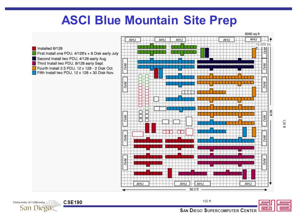S AN D IEGO S UPERCOMPUTER C ENTER CSE190 ASCI Blue Mountain Facilities Accomplishments 12,000 sq.