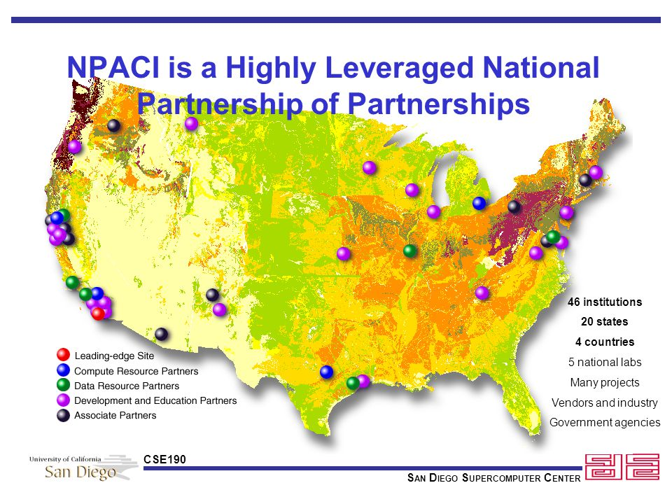 S AN D IEGO S UPERCOMPUTER C ENTER CSE190 NPACI is a Highly Leveraged National Partnership of Partnerships 46 institutions 20 states 4 countries 5 national labs Many projects Vendors and industry Government agencies