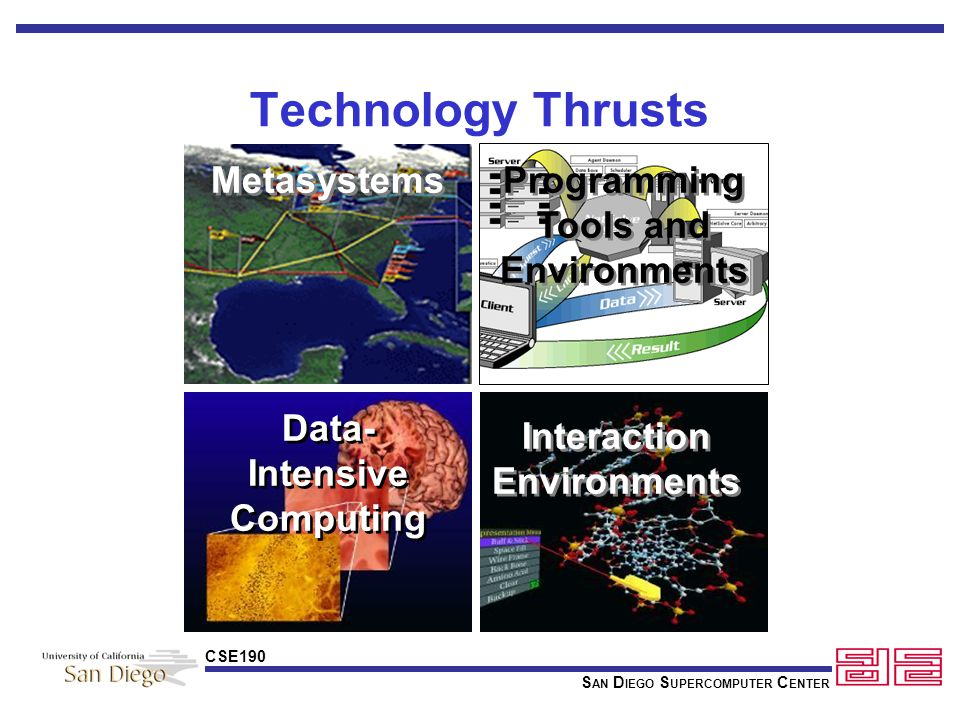S AN D IEGO S UPERCOMPUTER C ENTER CSE190 Technology Thrusts Metasystems Programming Tools and Environments Data- Intensive Computing Interaction Environments