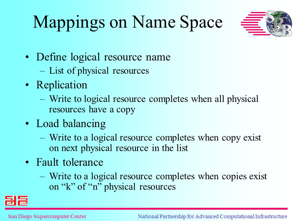 San Diego Supercomputer Center National Partnership for Advanced Computational Infrastructure Mappings on Name Space Define logical resource name –Lis