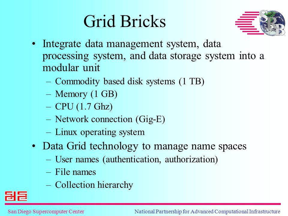 San Diego Supercomputer Center National Partnership for Advanced Computational Infrastructure Grid Bricks Integrate data management system, data proce