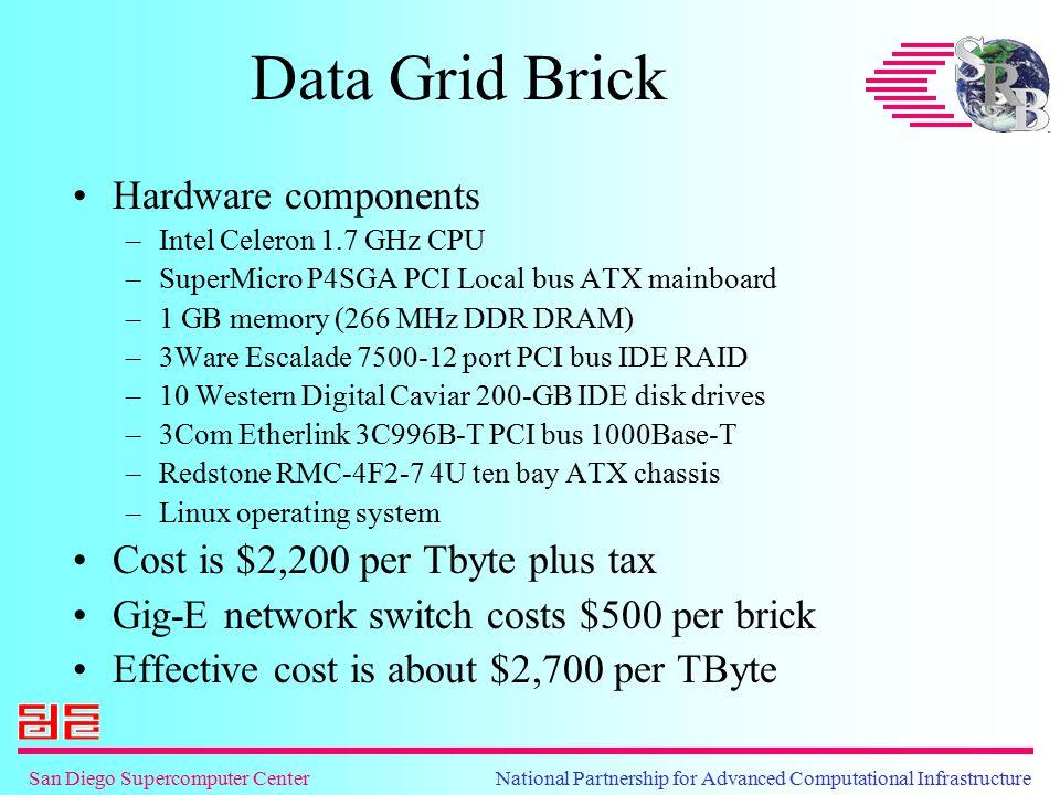 San Diego Supercomputer Center National Partnership for Advanced Computational Infrastructure Data Grid Brick Hardware components –Intel Celeron 1.7 G