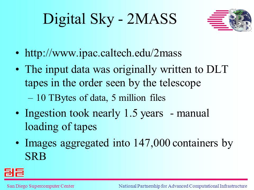 San Diego Supercomputer Center National Partnership for Advanced Computational Infrastructure Digital Sky - 2MASS http://www.ipac.caltech.edu/2mass Th