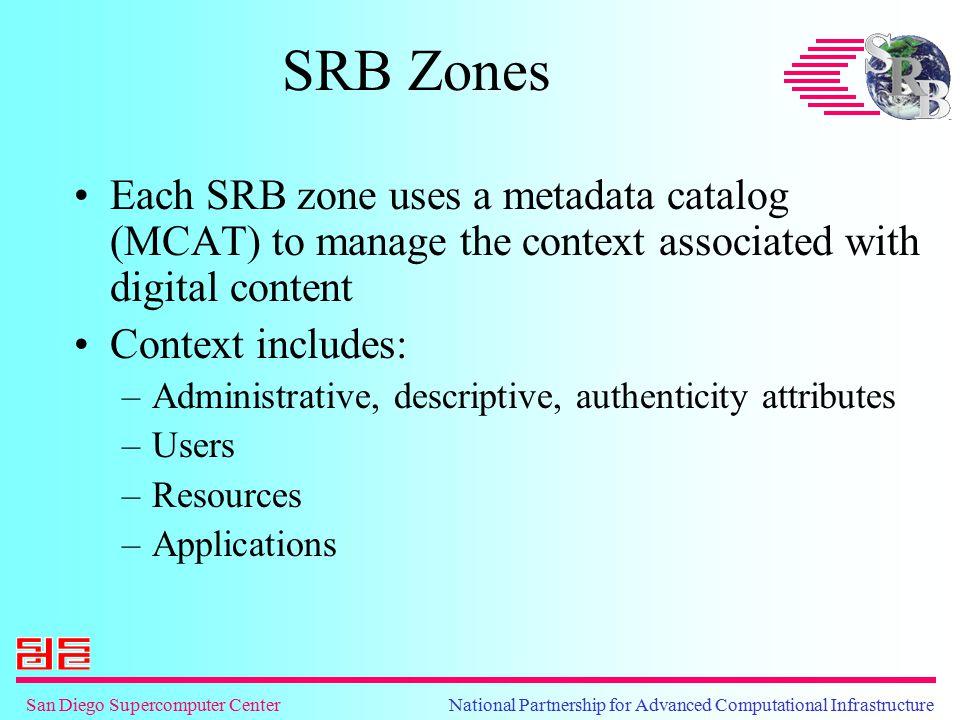 San Diego Supercomputer Center National Partnership for Advanced Computational Infrastructure SRB Zones Each SRB zone uses a metadata catalog (MCAT) t